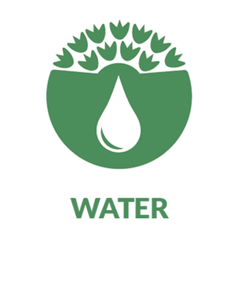 water pathway icon